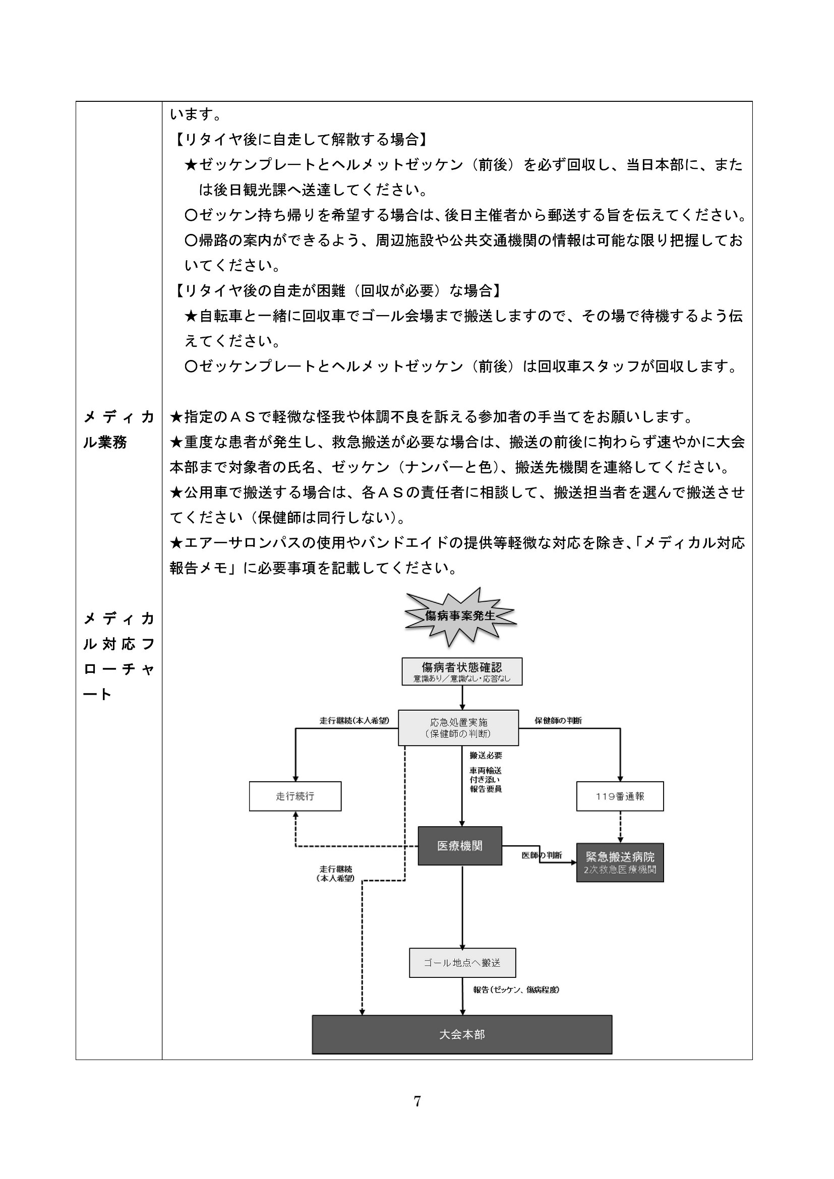 スタッフ共通マニュアル_07