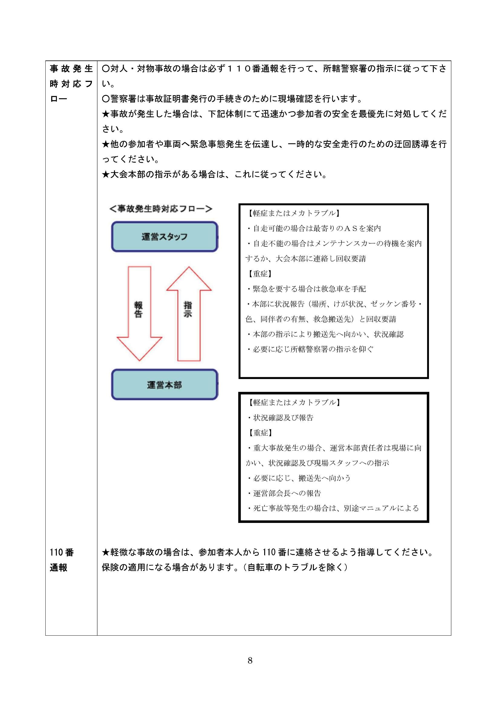 スタッフ共通マニュアル_08