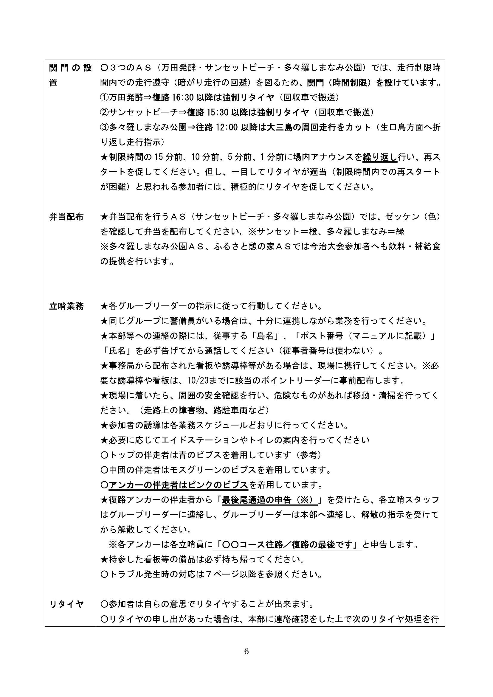スタッフ共通マニュアル_06