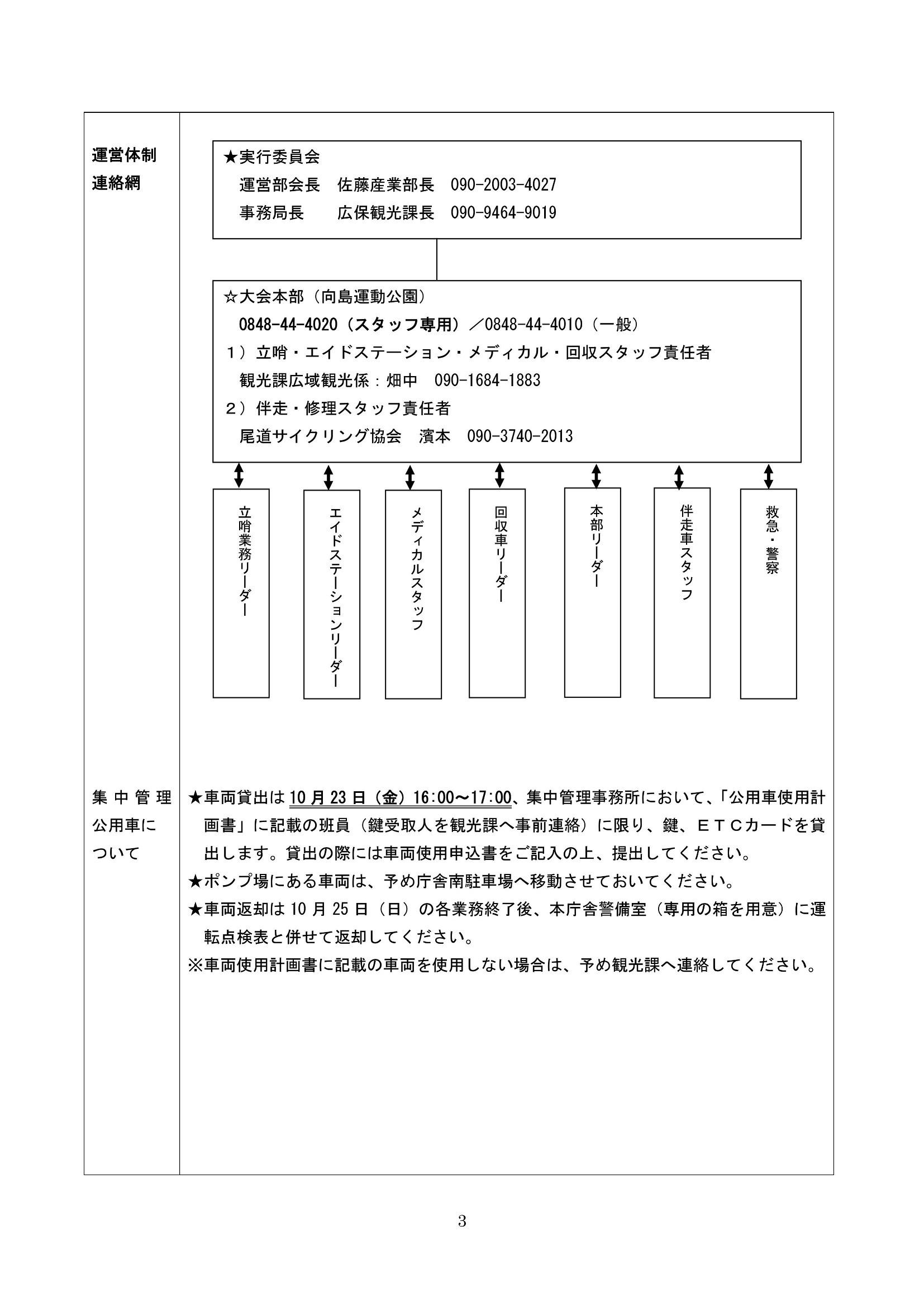 スタッフ共通マニュアル_03